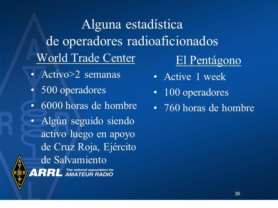 30 Alguna estadística de operadores radioaficionados World Trade Center Activo>2 semanas 500 operadores 6000 horas de hombre Algún seguido siendo acti