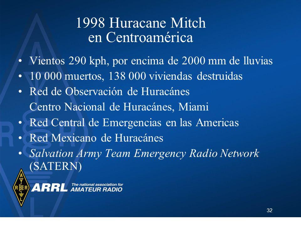 32 1998 Huracane Mitch en Centroamérica Vientos 290 kph, por encima de 2000 mm de lluvias 10 000 muertos, 138 000 viviendas destruidas Red de Observac