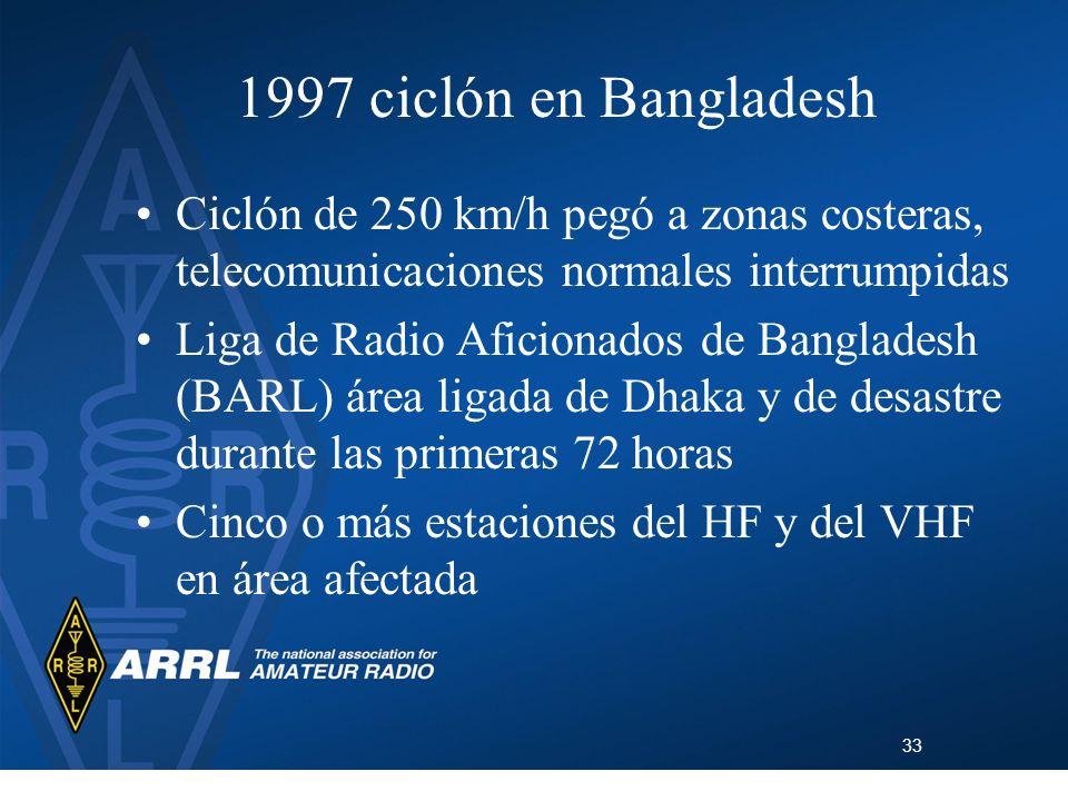 33 1997 ciclón en Bangladesh Ciclón de 250 km/h pegó a zonas costeras, telecomunicaciones normales interrumpidas Liga de Radio Aficionados de Banglade
