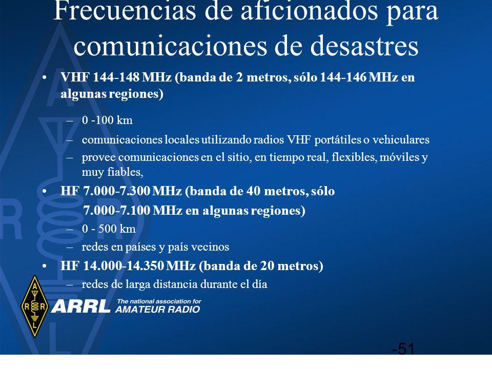 Frecuencias de aficionados para comunicaciones de desastres VHF 144-148 MHz (banda de 2 metros, sólo 144-146 MHz en algunas regiones) –0 -100 km –comu