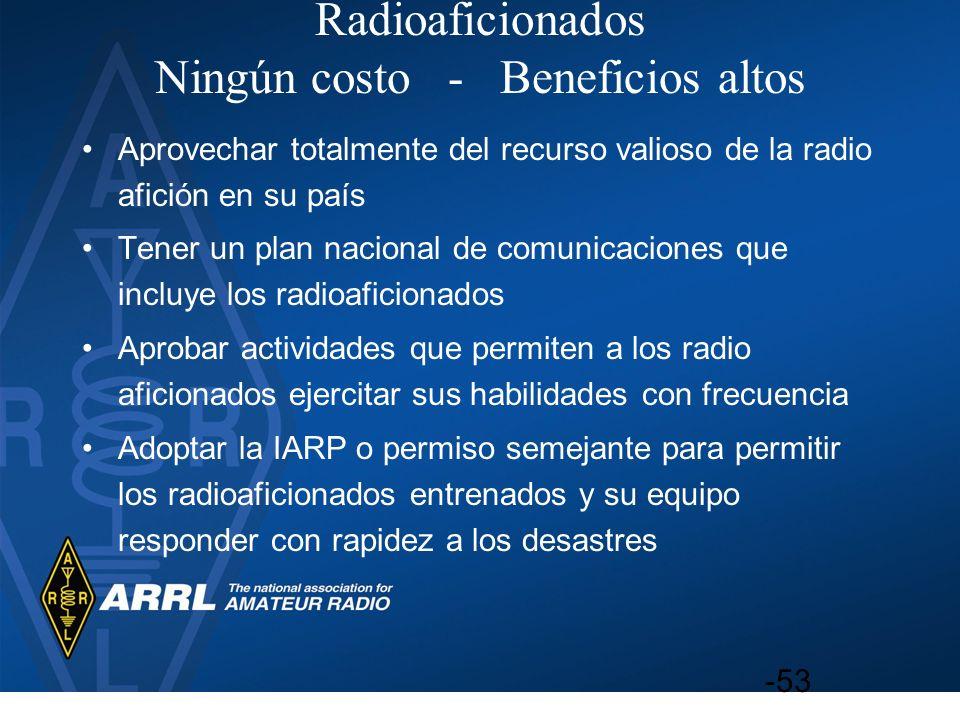 Radioaficionados Ningún costo - Beneficios altos Aprovechar totalmente del recurso valioso de la radio afición en su país Tener un plan nacional de co
