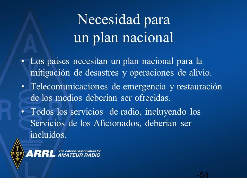 Necesidad para un plan nacional Los países necesitan un plan nacional para la mitigación de desastres y operaciones de alivio. Telecomunicaciones de e