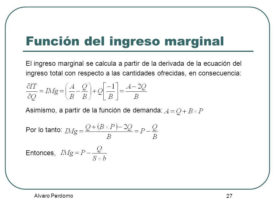 Alvaro Perdomo 27 Función del ingreso marginal El ingreso marginal se calcula a partir de la derivada de la ecuación del ingreso total con respecto a