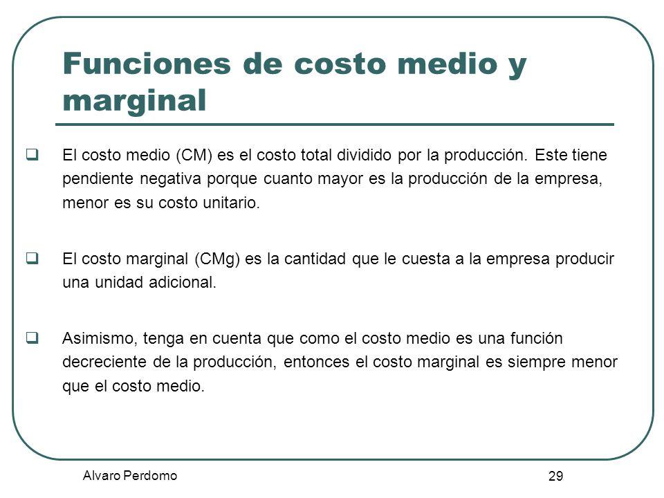 Alvaro Perdomo 29 Funciones de costo medio y marginal El costo medio (CM) es el costo total dividido por la producción. Este tiene pendiente negativa