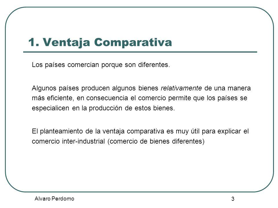 Alvaro Perdomo 3 1. Ventaja Comparativa Los países comercian porque son diferentes. Algunos países producen algunos bienes relativamente de una manera