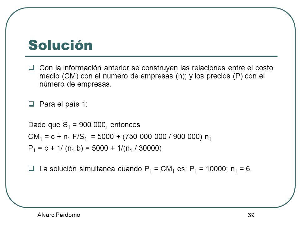 Alvaro Perdomo 39 Solución Con la información anterior se construyen las relaciones entre el costo medio (CM) con el numero de empresas (n); y los pre
