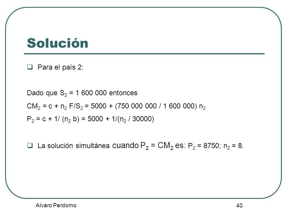 Alvaro Perdomo 40 Para el país 2: Dado que S 2 = 1 600 000 entonces CM 2 = c + n 2 F/S 2 = 5000 + (750 000 000 / 1 600 000) n 2 P 2 = c + 1/ (n 2 b) =