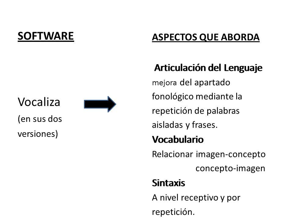 SOFTWARE Vocaliza (en sus dos versiones) ASPECTOS QUE ABORDA Articulación del Lenguaje Articulación del Lenguaje mejora del apartado fonológico median
