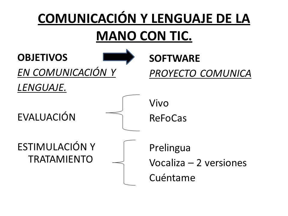 COMUNICACIÓN Y LENGUAJE DE LA MANO CON TIC. OBJETIVOS EN COMUNICACIÓN Y LENGUAJE. EVALUACIÓN ESTIMULACIÓN Y TRATAMIENTO SOFTWARE PROYECTO COMUNICA Viv