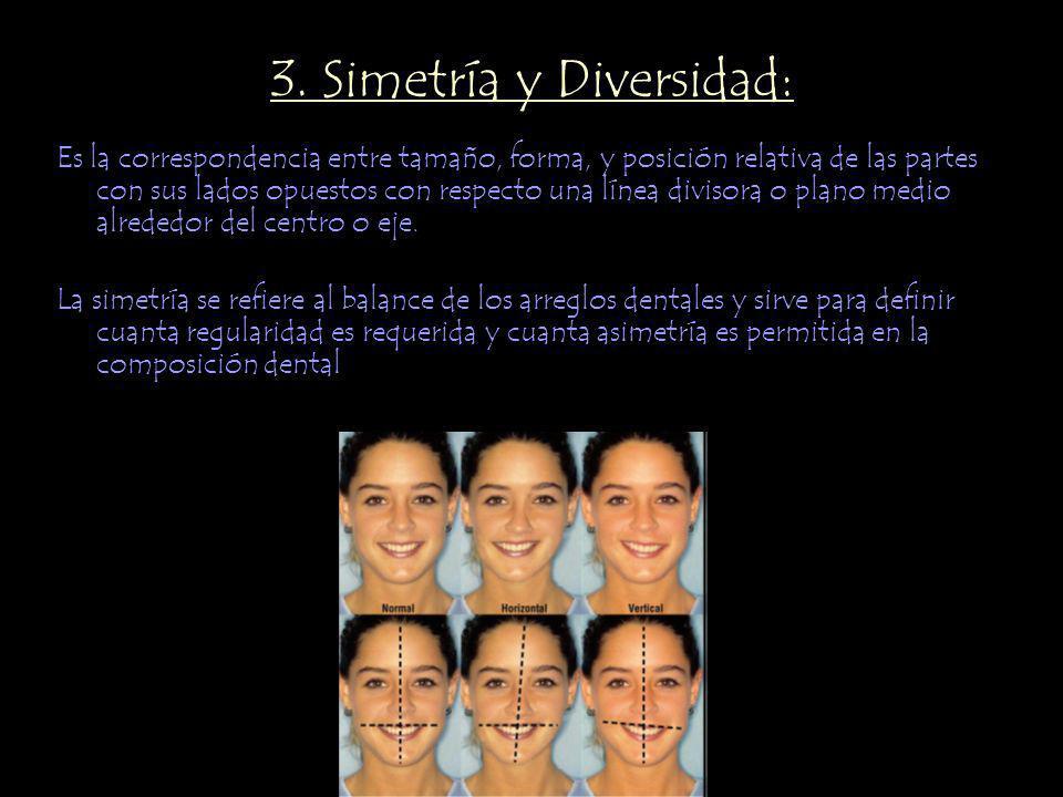 3. Simetría y Diversidad: Es la correspondencia entre tamaño, forma, y posición relativa de las partes con sus lados opuestos con respecto una línea d