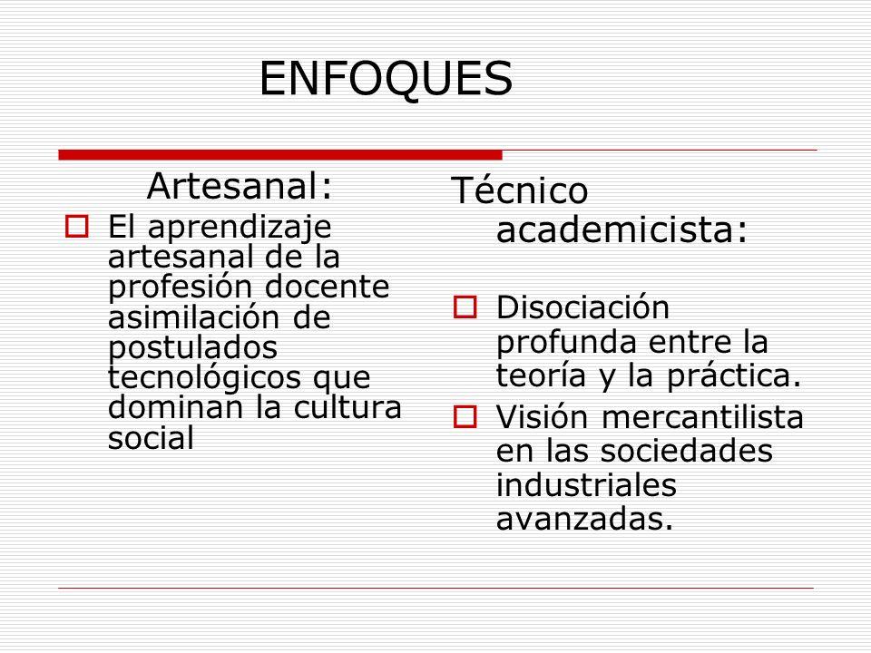 ENFOQUES Artesanal: El aprendizaje artesanal de la profesión docente asimilación de postulados tecnológicos que dominan la cultura social Técnico acad