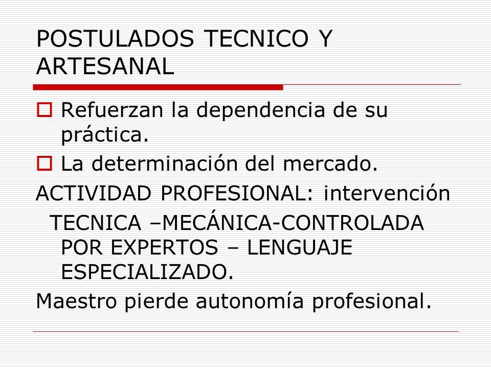 POSTULADOS TECNICO Y ARTESANAL Refuerzan la dependencia de su práctica. La determinación del mercado. ACTIVIDAD PROFESIONAL: intervención TECNICA –MEC