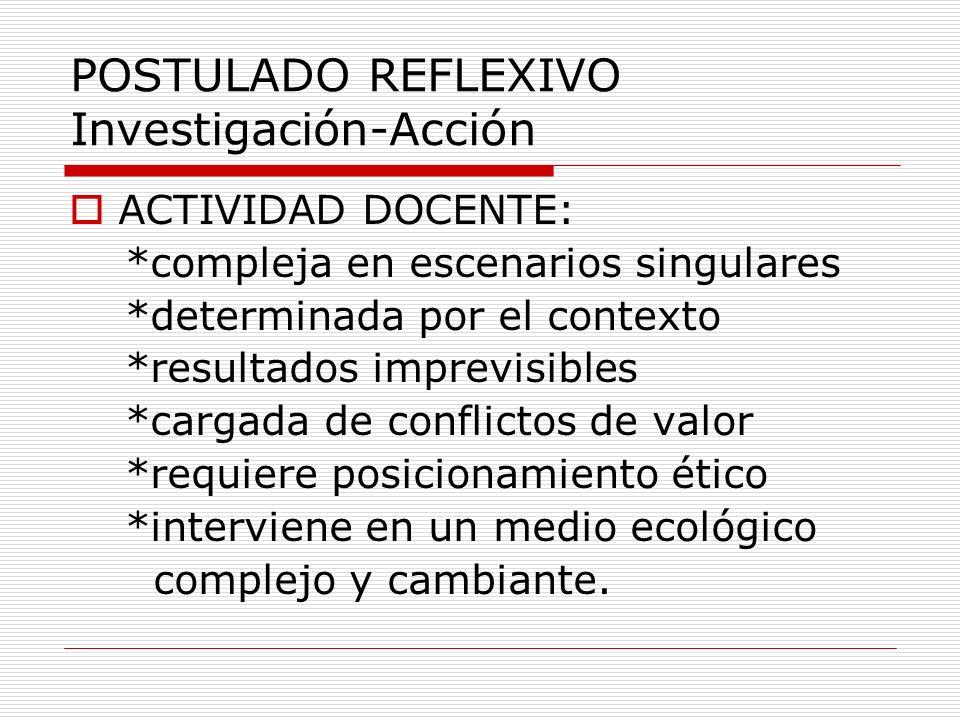 POSTULADO REFLEXIVO Investigación-Acción ACTIVIDAD DOCENTE: *compleja en escenarios singulares *determinada por el contexto *resultados imprevisibles