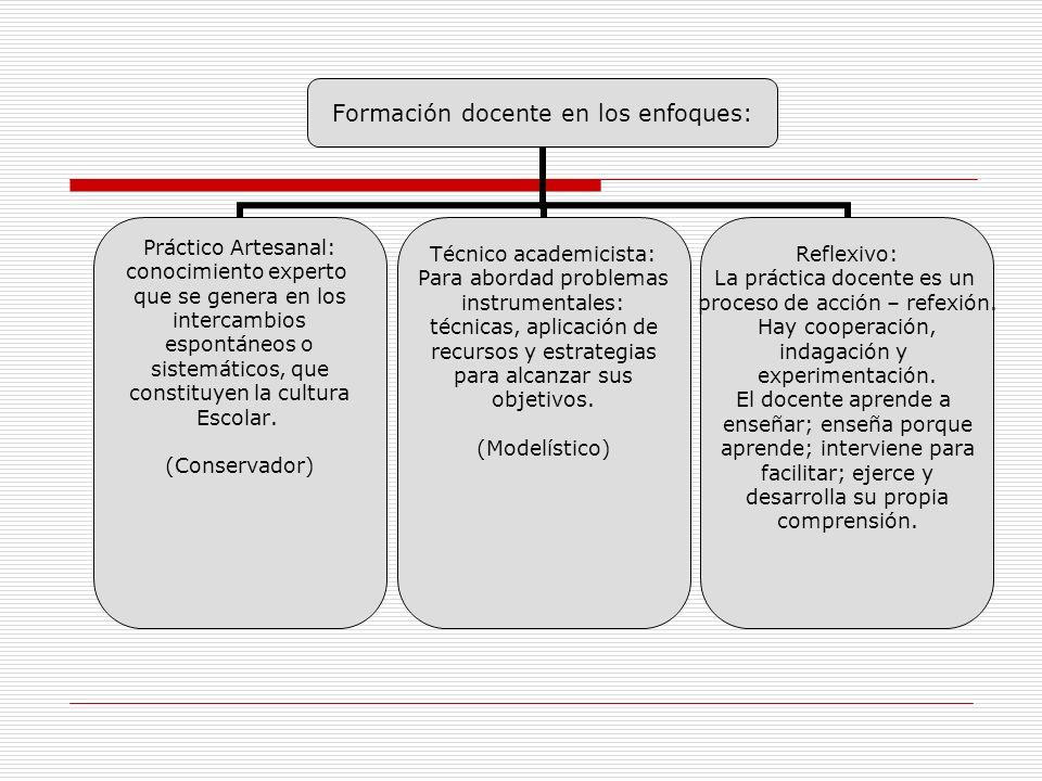 Formación docente en los enfoques: Práctico Artesanal: conocimiento experto que se genera en los intercambios espontáneos o sistemáticos, que constitu