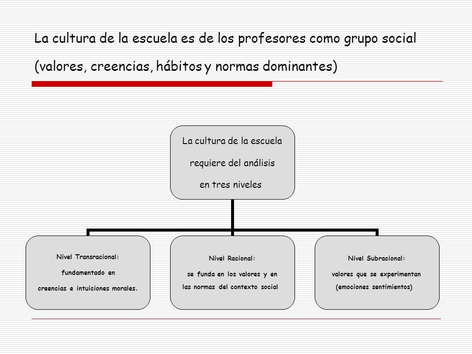 La cultura de la escuela es de los profesores como grupo social (valores, creencias, hábitos y normas dominantes) La cultura de la escuela requiere de