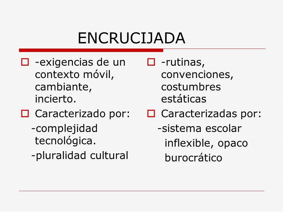 ENCRUCIJADA -exigencias de un contexto móvil, cambiante, incierto. Caracterizado por: -complejidad tecnológica. -pluralidad cultural -rutinas, convenc