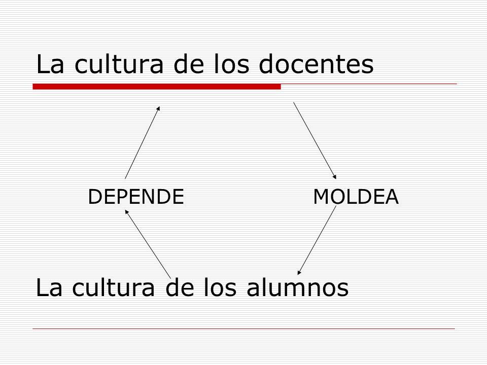 La cultura de los docentes DEPENDE MOLDEA La cultura de los alumnos
