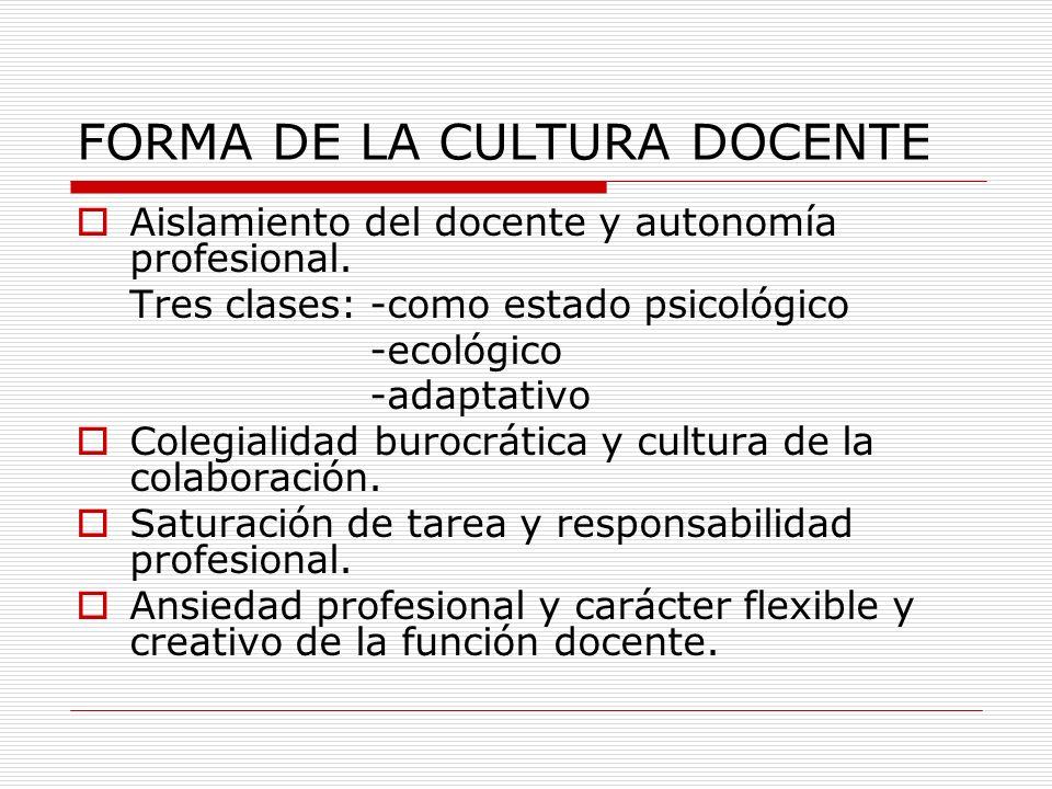 FORMA DE LA CULTURA DOCENTE Aislamiento del docente y autonomía profesional. Tres clases: -como estado psicológico -ecológico -adaptativo Colegialidad