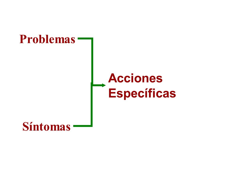 Negociaciones - Dr.J. Muro Arbulú 44 III. ESTRATEGIA RECONOCER QUE: A.