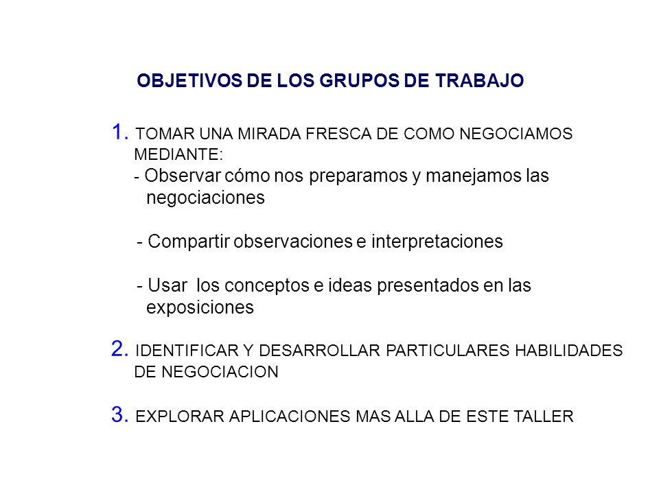 Negociaciones - Dr.J. Muro Arbulú 36 I.