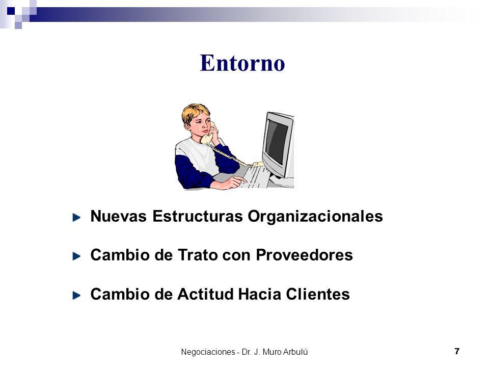 Negociaciones - Dr. J. Muro Arbulú 8 Entorno