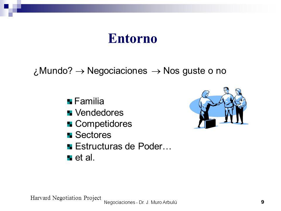 Negociaciones - Dr.J. Muro Arbulú 10 ¿Transformar Conflictos en Soluciones.