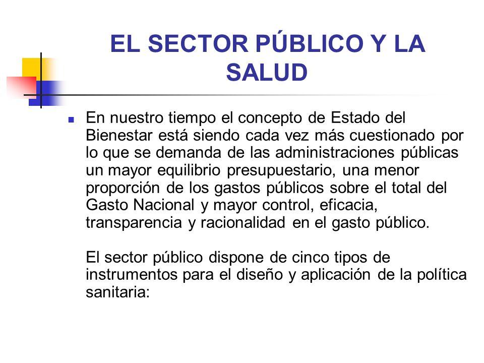 EL SECTOR PÚBLICO DISPONE DE CINCO TIPOS DE INSTRUMENTOS PARA EL DISEÑO Y APLICACIÓN DE LA POLÍTICA SANITARIA: 1.