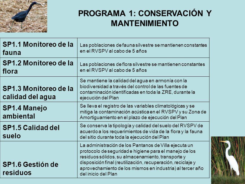 PROGRAMA 1: CONSERVACIÓN Y MANTENIMIENTO SP1.1 Monitoreo de la fauna Las poblaciones de fauna silvestre se mantienen constantes en el RVSPV al cabo de
