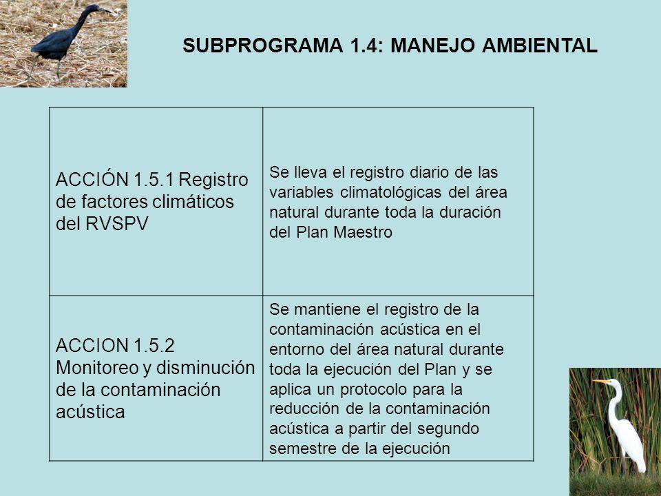 SUBPROGRAMA 1.4: MANEJO AMBIENTAL ACCIÓN 1.5.1 Registro de factores climáticos del RVSPV Se lleva el registro diario de las variables climatológicas d