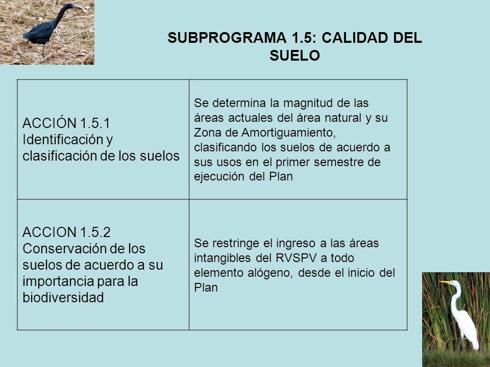SUBPROGRAMA 1.5: CALIDAD DEL SUELO ACCIÓN 1.5.1 Identificación y clasificación de los suelos Se determina la magnitud de las áreas actuales del área n