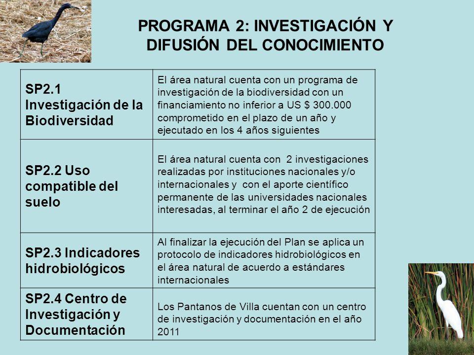 PROGRAMA 2: INVESTIGACIÓN Y DIFUSIÓN DEL CONOCIMIENTO SP2.1 Investigación de la Biodiversidad El área natural cuenta con un programa de investigación