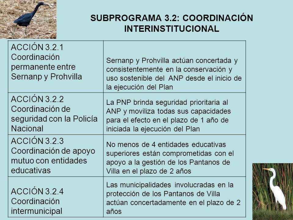 SUBPROGRAMA 3.2: COORDINACIÓN INTERINSTITUCIONAL ACCIÓN 3.2.1 Coordinación permanente entre Sernanp y Prohvilla Sernanp y Prohvilla actúan concertada
