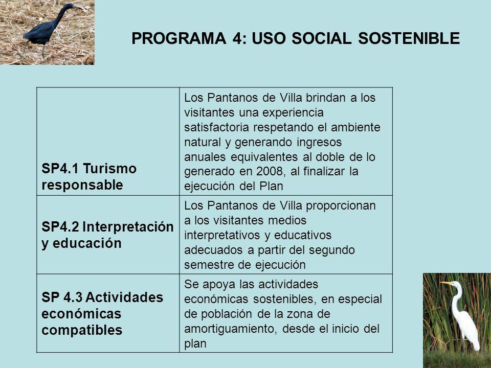 PROGRAMA 4: USO SOCIAL SOSTENIBLE SP4.1 Turismo responsable Los Pantanos de Villa brindan a los visitantes una experiencia satisfactoria respetando el