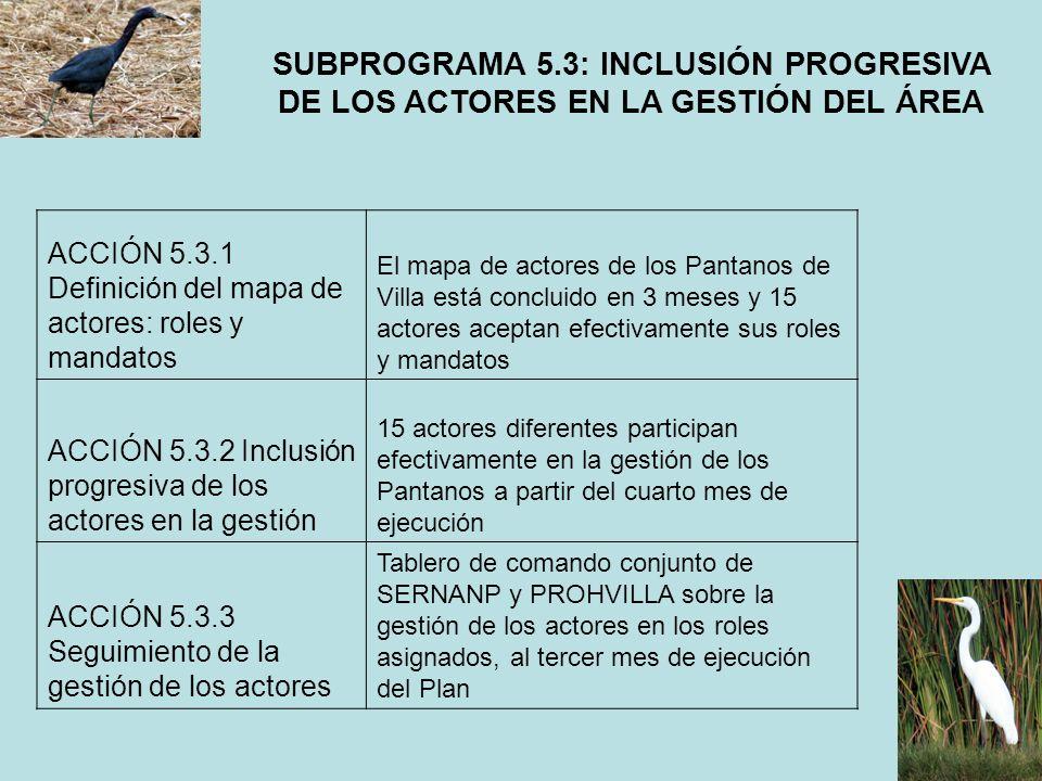 SUBPROGRAMA 5.3: INCLUSIÓN PROGRESIVA DE LOS ACTORES EN LA GESTIÓN DEL ÁREA ACCIÓN 5.3.1 Definición del mapa de actores: roles y mandatos El mapa de a