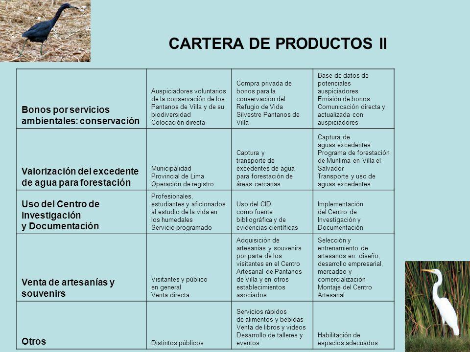 CARTERA DE PRODUCTOS II Bonos por servicios ambientales: conservación Auspiciadores voluntarios de la conservación de los Pantanos de Villa y de su bi