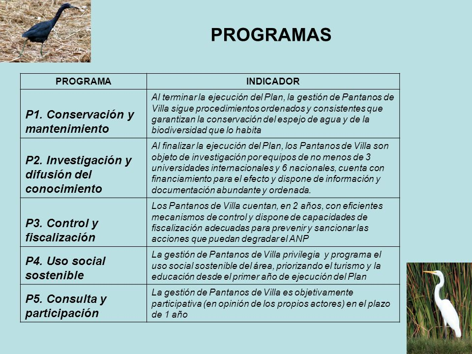 PROGRAMA 1: CONSERVACIÓN Y MANTENIMIENTO SP1.1 Monitoreo de la fauna Las poblaciones de fauna silvestre se mantienen constantes en el RVSPV al cabo de 5 años SP1.2 Monitoreo de la flora Las poblaciones de flora silvestre se mantienen constantes en el RVSPV al cabo de 5 años SP1.3 Monitoreo de la calidad del agua Se mantiene la calidad del agua en armonía con la biodiversidad a través del control de las fuentes de contaminación identificadas en toda la ZRE, durante la ejecución del Plan SP1.4 Manejo ambiental Se lleva el registro de las variables climatológicas y se mitiga la contaminación acústica en el RVSPV y su Zona de Amortiguamiento en el plazo de ejecución del Plan SP1.5 Calidad del suelo Se conserva la tipología y calidad del suelo del RVSPV de acuerdo a los requerimientos de vida de la flora y la fauna del sitio durante toda la ejecución del Plan SP1.6 Gestión de residuos La administración de los Pantanos de Villa ejecuta un protocolo de seguridad e higiene para el manejo de los residuos sólidos, su almacenamiento, transporte y disposición final (reutilización, recuperación, reciclaje y aprovechamiento de los mismos en industria) al tercer año del inicio del Plan