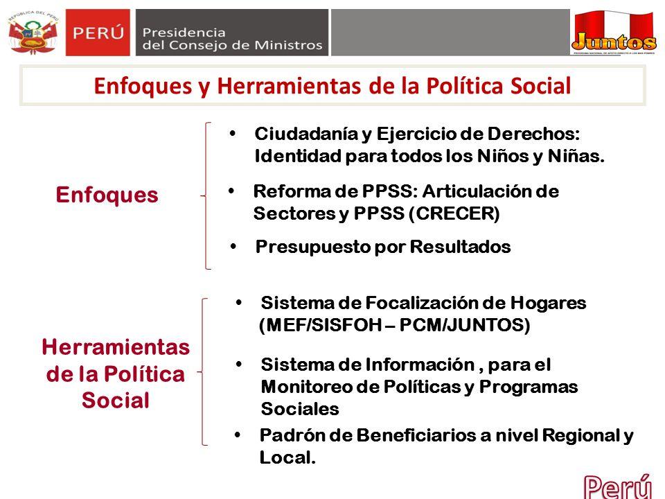 Ciudadanía y Ejercicio de Derechos: Identidad para todos los Niños y Niñas. Presupuesto por Resultados Reforma de PPSS: Articulación de Sectores y PPS