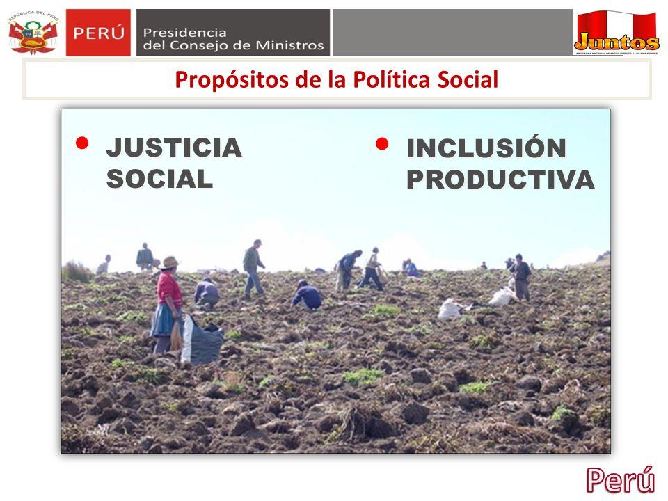 JUSTICIA SOCIAL INCLUSIÓN PRODUCTIVA Propósitos de la Política Social