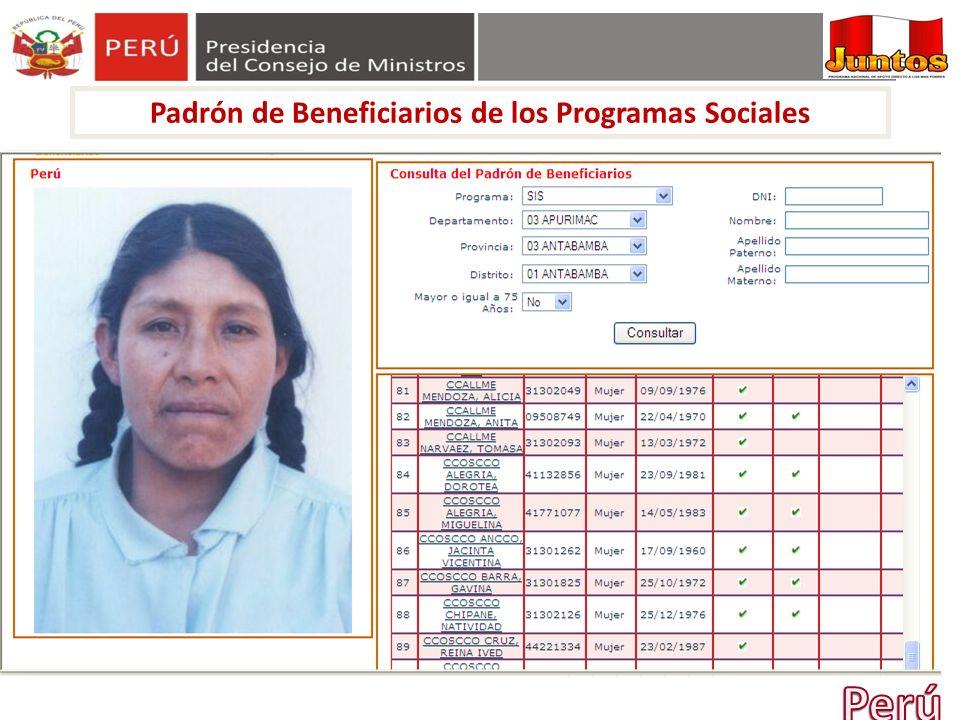 Padrón de Beneficiarios de los Programas Sociales