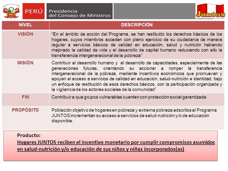 Misión NIVELDESCRIPCIÓN VISIÓNEn el ámbito de acción del Programa, se han restituido los derechos básicos de los hogares, cuyos miembros acceden con p