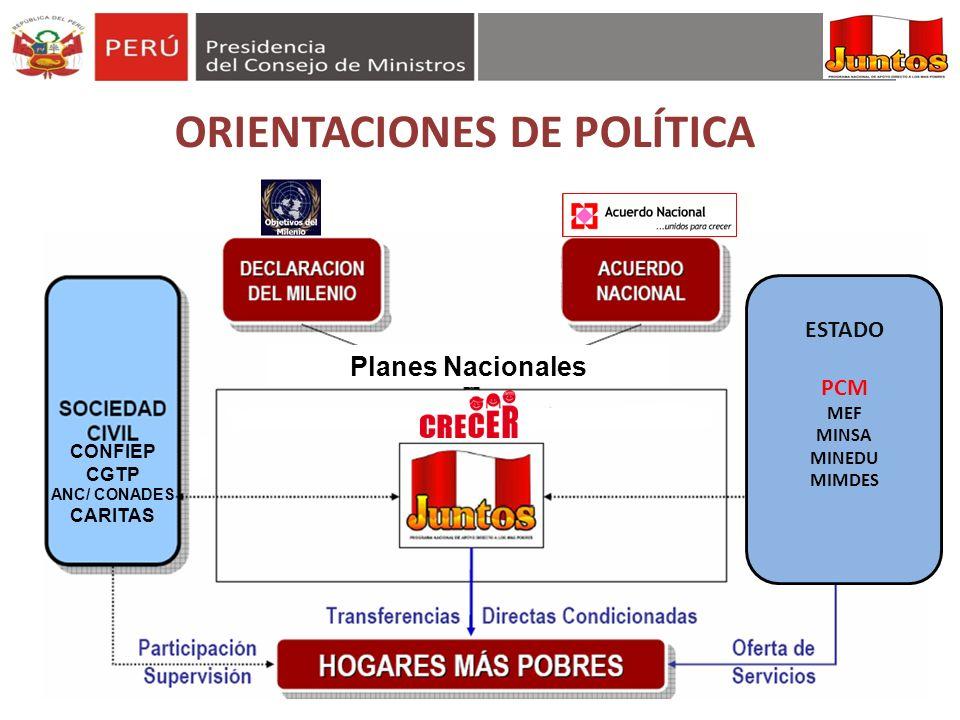 Planes Nacionales ESTADO PCM MEF MINSA MINEDU MIMDES ORIENTACIONES DE POLÍTICA CONFIEP CGTP ANC/ CONADES CARITAS