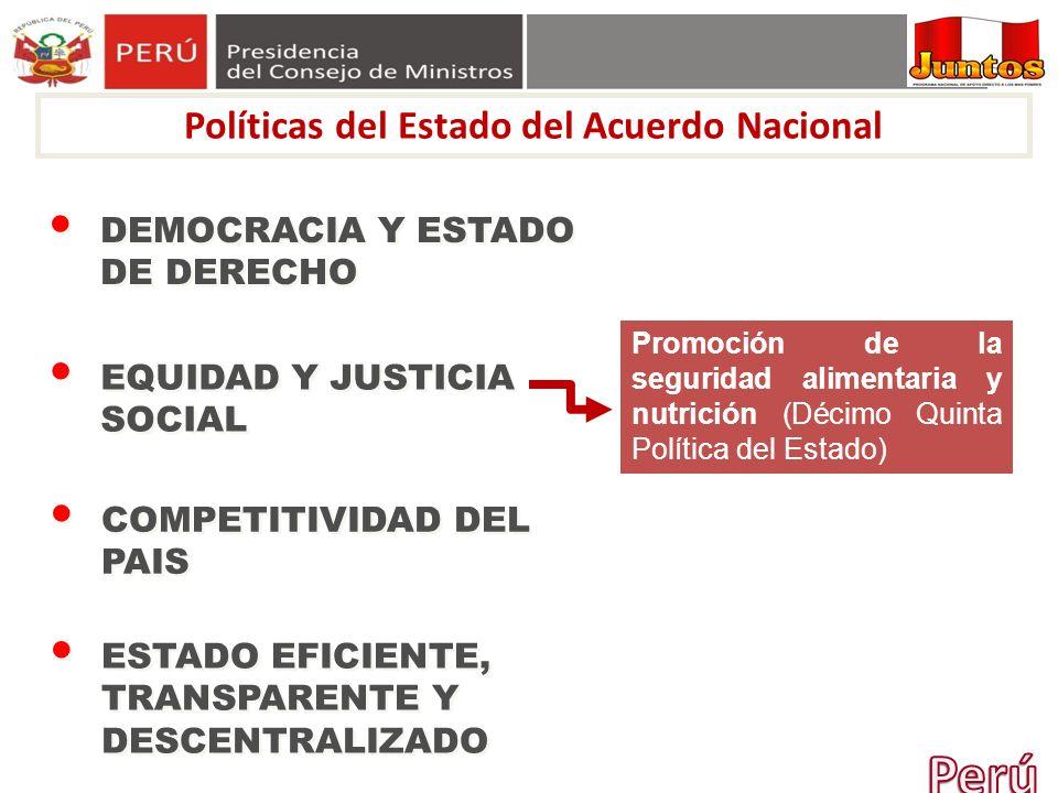 DEMOCRACIA Y ESTADO DE DERECHO Políticas del Estado del Acuerdo Nacional EQUIDAD Y JUSTICIA SOCIAL COMPETITIVIDAD DEL PAIS Promoción de la seguridad a