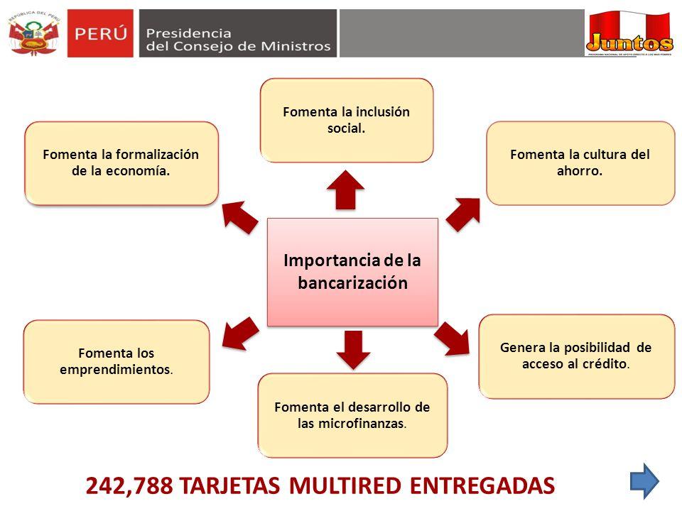 Importancia de la bancarización Importancia de la bancarización 242,788 TARJETAS MULTIRED ENTREGADAS