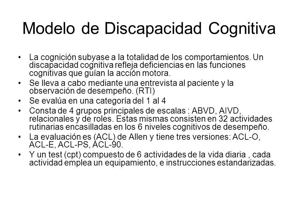Modelo de Discapacidad Cognitiva La cognición subyase a la totalidad de los comportamientos. Un discapacidad cognitiva refleja deficiencias en las fun