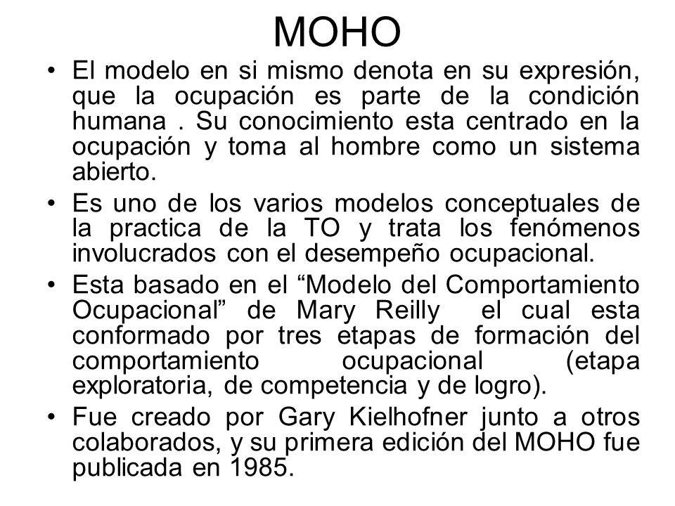 MOHO El modelo en si mismo denota en su expresión, que la ocupación es parte de la condición humana. Su conocimiento esta centrado en la ocupación y t