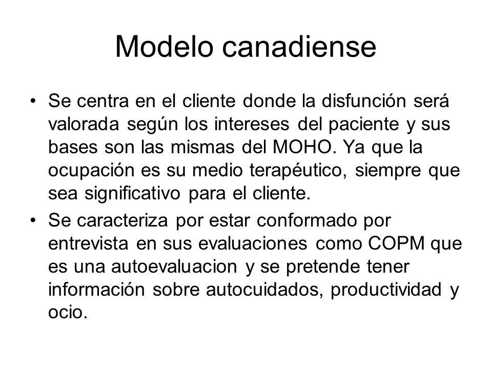 Modelo canadiense Se centra en el cliente donde la disfunción será valorada según los intereses del paciente y sus bases son las mismas del MOHO. Ya q