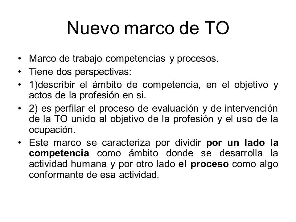 Nuevo marco de TO Marco de trabajo competencias y procesos. Tiene dos perspectivas: 1)describir el ámbito de competencia, en el objetivo y actos de la