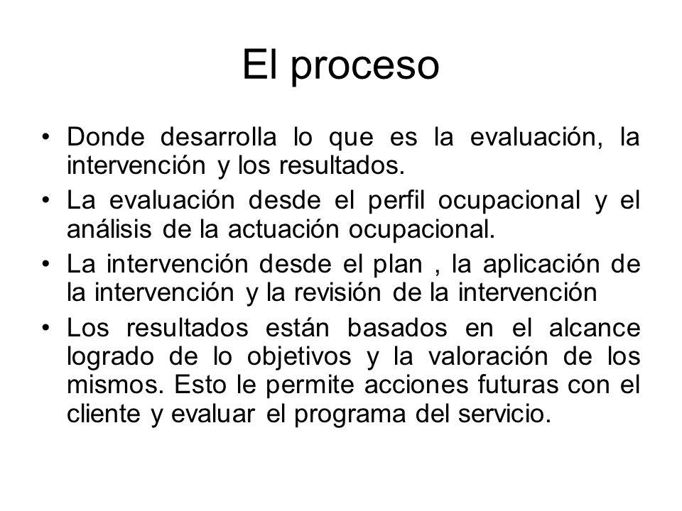 El proceso Donde desarrolla lo que es la evaluación, la intervención y los resultados. La evaluación desde el perfil ocupacional y el análisis de la a
