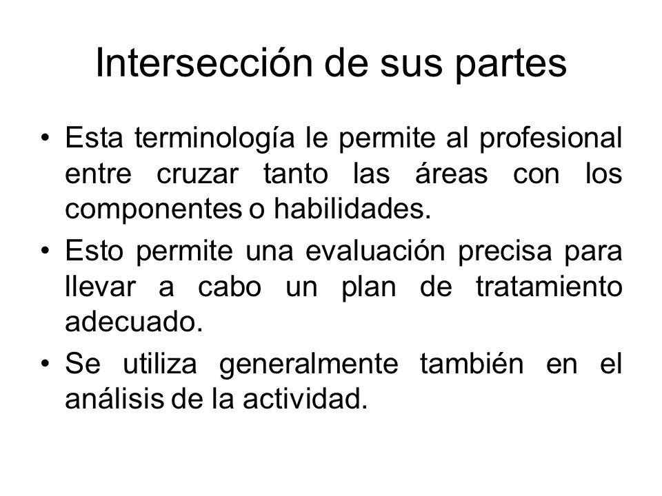 Intersección de sus partes Esta terminología le permite al profesional entre cruzar tanto las áreas con los componentes o habilidades. Esto permite un