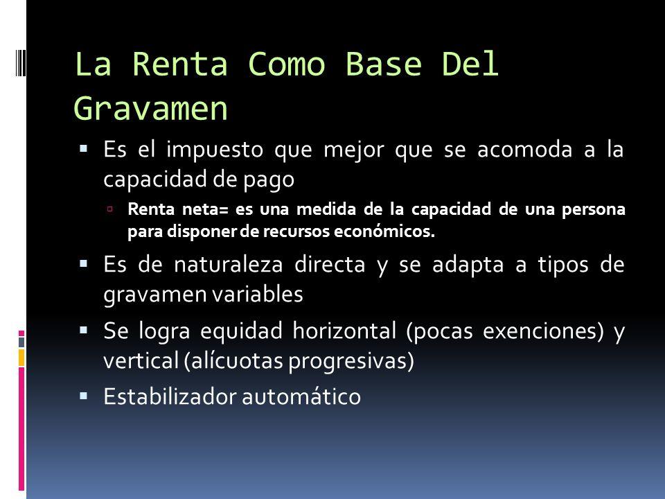 La Renta Como Base Del Gravamen Es el impuesto que mejor que se acomoda a la capacidad de pago Renta neta= es una medida de la capacidad de una persona para disponer de recursos económicos.